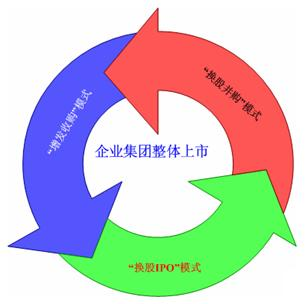福建金融企业集团宣传片配音解说词